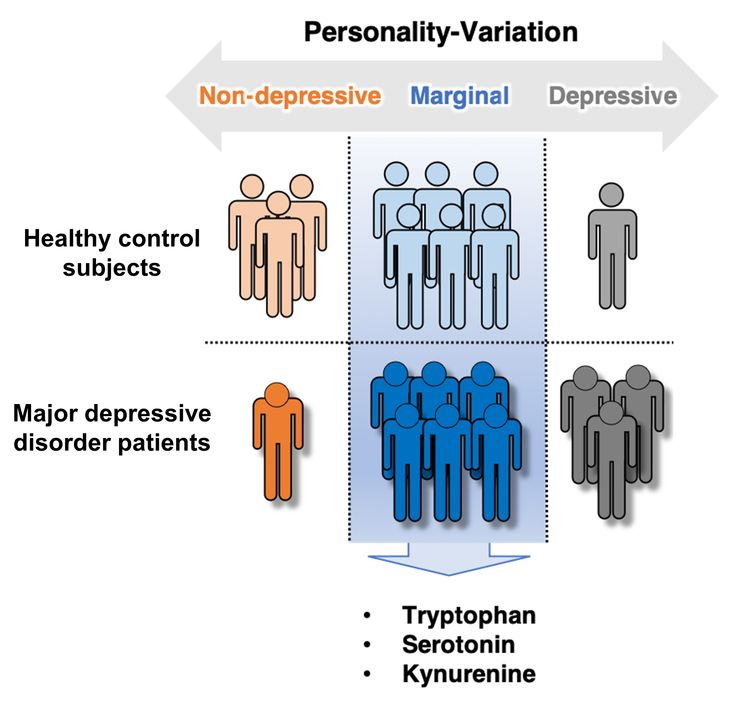 Personality-Variation