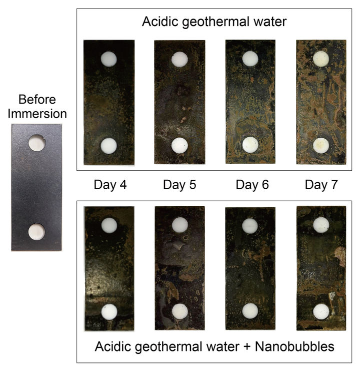 Corrosion of steel samples in geothermal water with and without nanobubbles